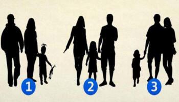 Тест: вгадайте, хто з представлених компаній не сім'я і дізнаєтеся дещо нове про свою особистість!